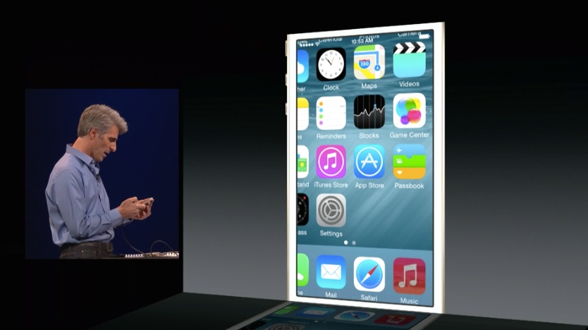 iOS 8 being shown off at Apple's WWDC keynote