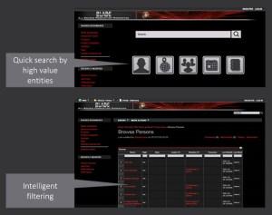 View of Modus Operandi's Wiki interface