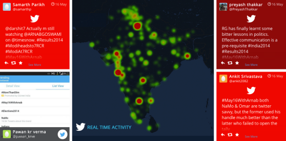 Presentation of Wayin's social media content on India's Times Now TV network. The heat map shows wear people are tweeting about an election.