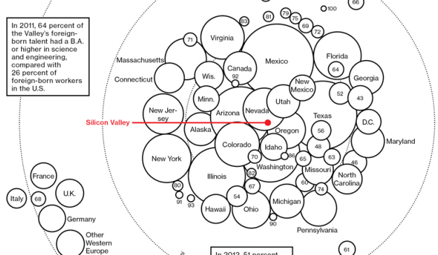 Detail of a map showing where Silicon Valley gets its talent.