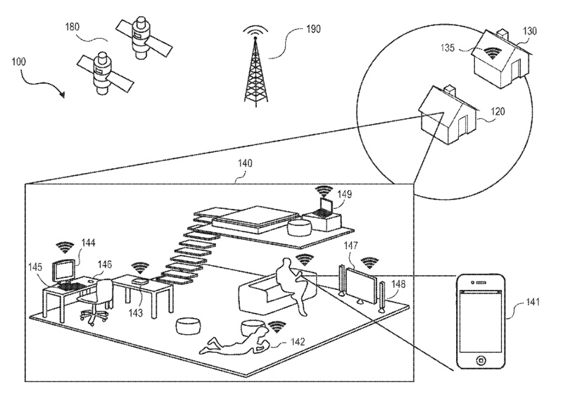 An illustration in Apple's location-based security patent filing.