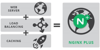 Latest Nginx Plus launch embraces end-to-end application traffic management
