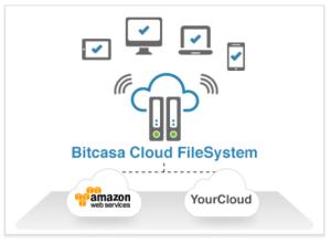 bitcasa cloud filesystem