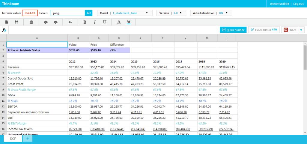Thinknum Spreadsheet