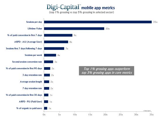 App metrics