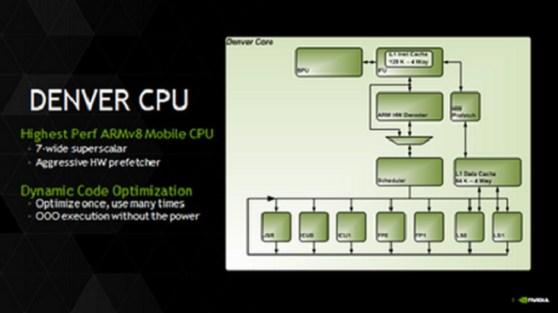 Nvdida Denver CPU design