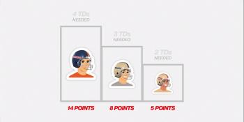 How fantasy sports site ScoreStreak targets casual football fans