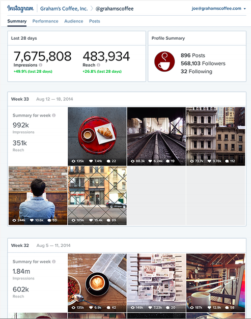 instagram account insights