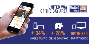 Responsive design leads to 34% mobile traffic boost for United Way