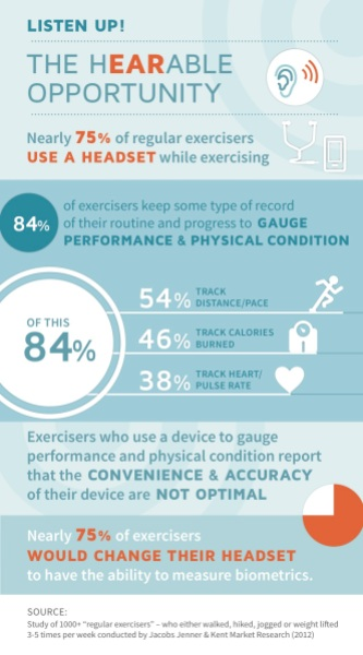 hearables infographic