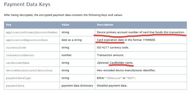 Payment Data Keys