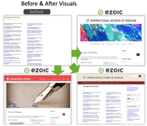 Ezoic takes a website, breaks it down, and serves out multiple test versions of the same content