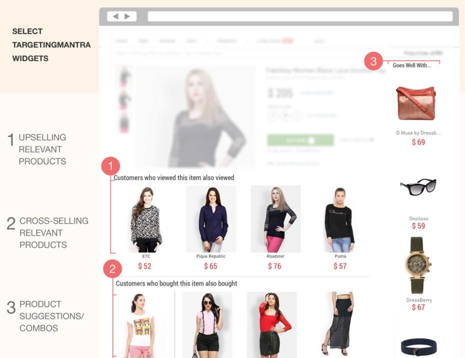 "TargetingMantra's ""customers who..."" widgets"