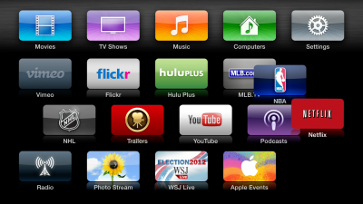 New Apple TV reportedly coming this June with App Store and