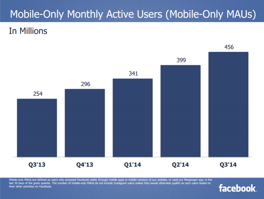 fb_mobile_only_q3_2014