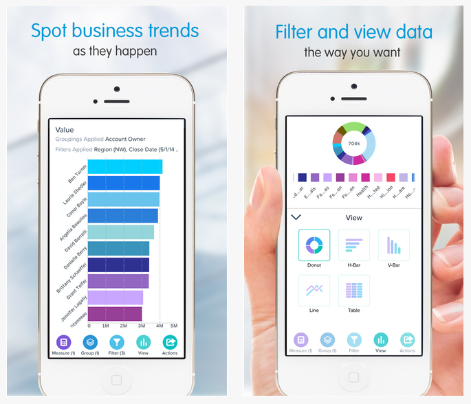 The iOS app for Salesforce Analytics