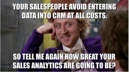 Selligy CRM