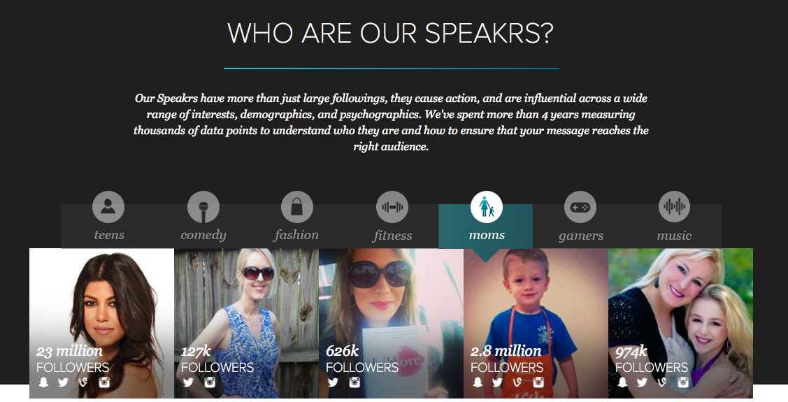 Some of Speakr's influencers