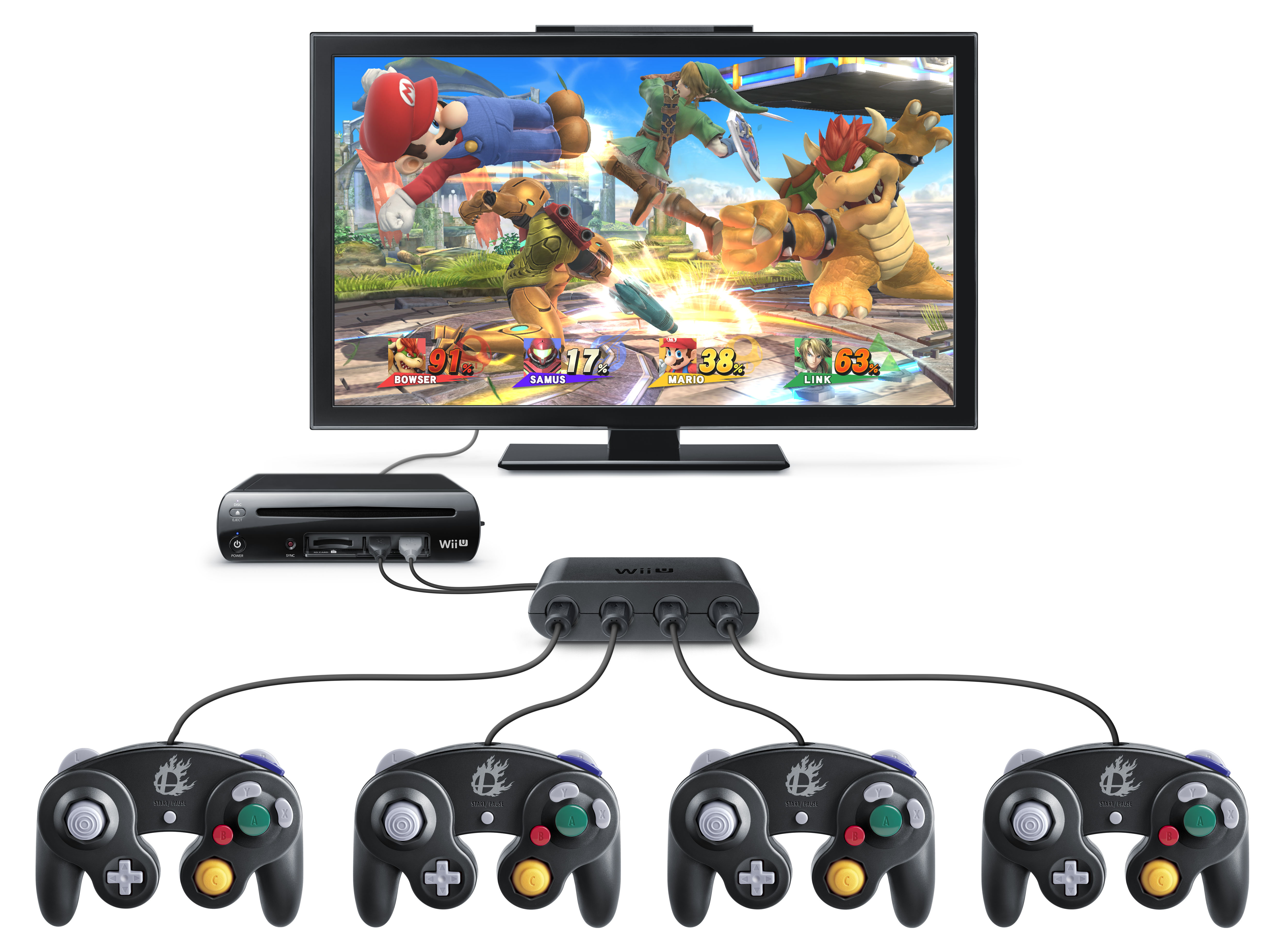 Here's how to get Wii U's GameCube Controller Adapter