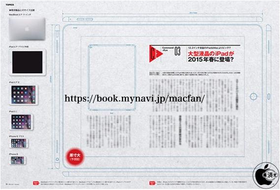 Screenshot of Mac Fan report