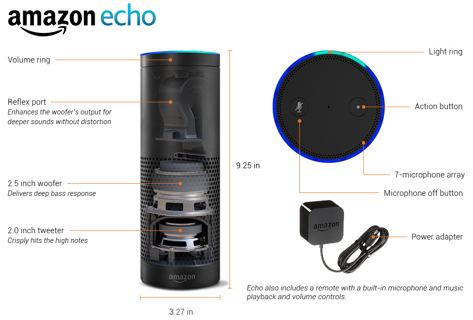 http://venturebeat.com/wp-content/uploads/2014/11/amazon_echo.png