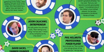 Meet the best poker players in Silicon Valley