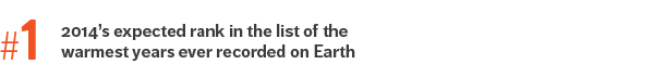 #1: 2014's rank in the list of the warmest years ever recorded on Earth