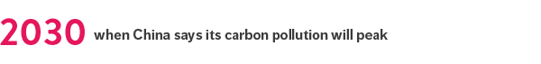 2030: Year in which China says its carbon pollution will peak