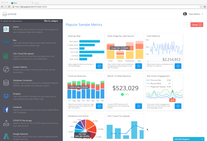 Pre-built metrics in Grow's business intelligence dashboard