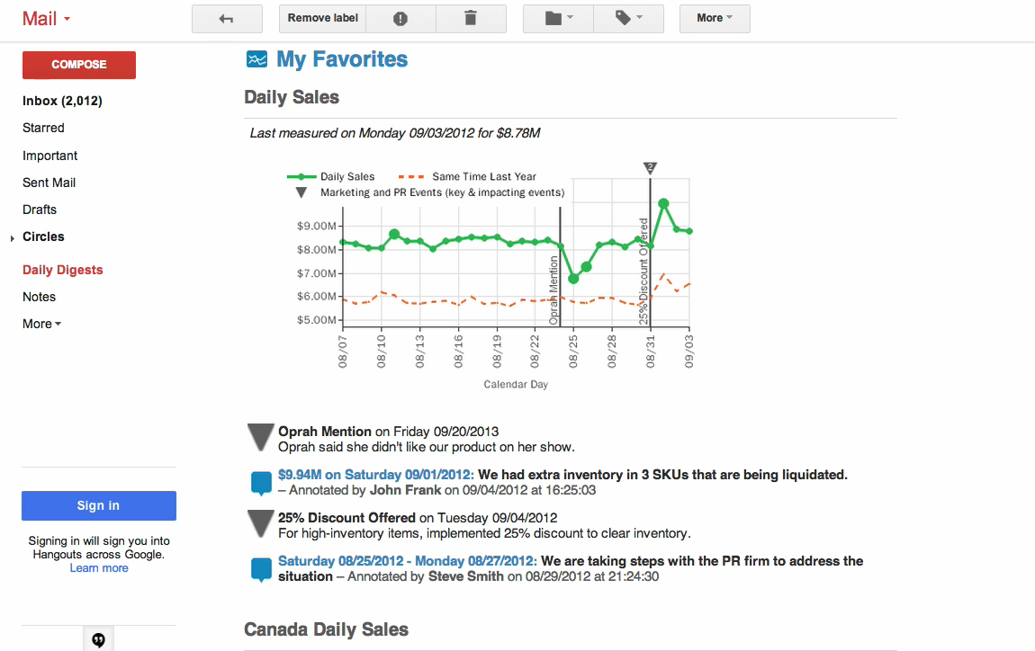 This is what an email from Metric Insights might look like.