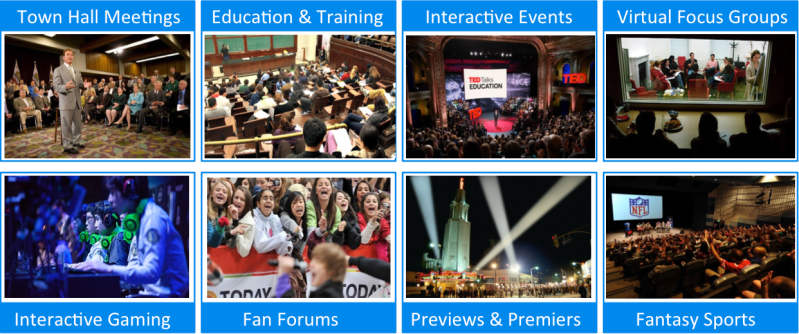 Blue Jeans aims to host town hall meetings, education and training, interactive events, virtual focus groups, interactive gaming, fan forums, previews and premiers, and fantasy sports.