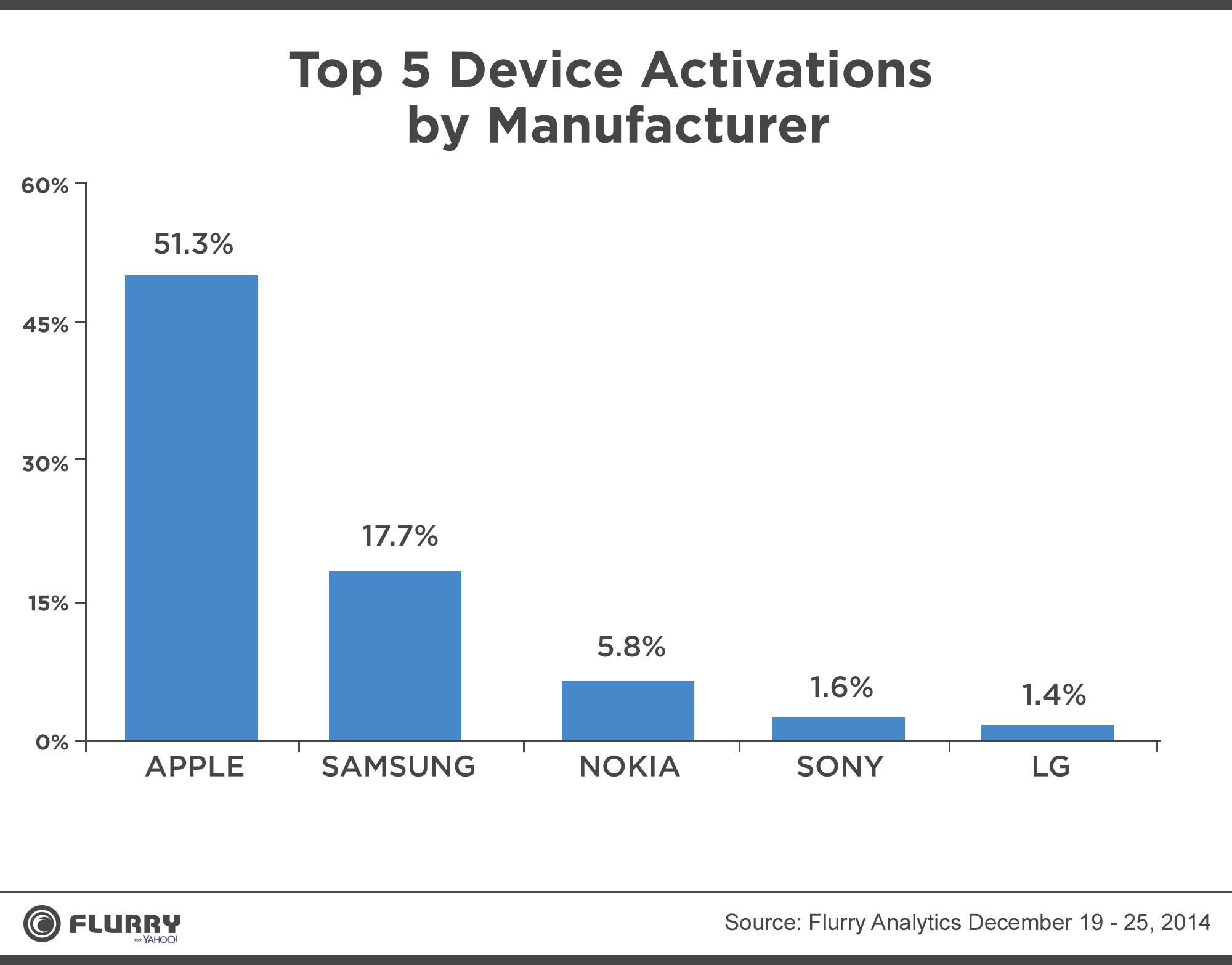 Top_Manufacturers_hires_vJE
