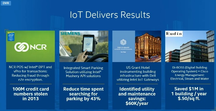 Intel Internet of Things results