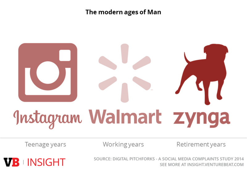 modern-ages-of-man