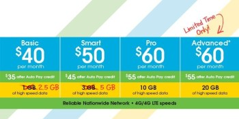 Cricket Wireless ups data allotments in basic plans