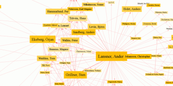 Neo Technology loves graph databases. Investors give the startup $20M more