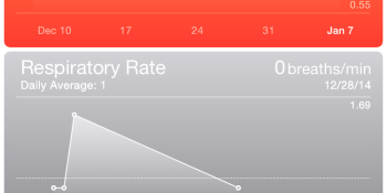 A glimpse of the Apple Watch economy is already in your pocket (in 1 screenshot)