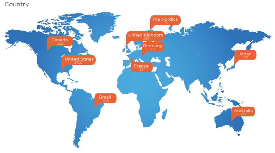Countries participating in the 2015 State of Marketing Tech report