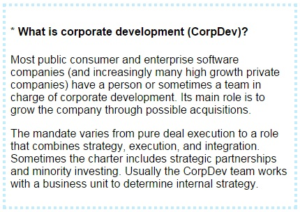 What is CorpDev