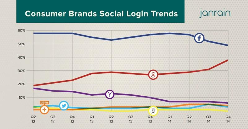 consumer-brand-trends-Q414