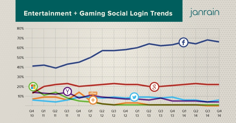 entertainment-trends-Q414