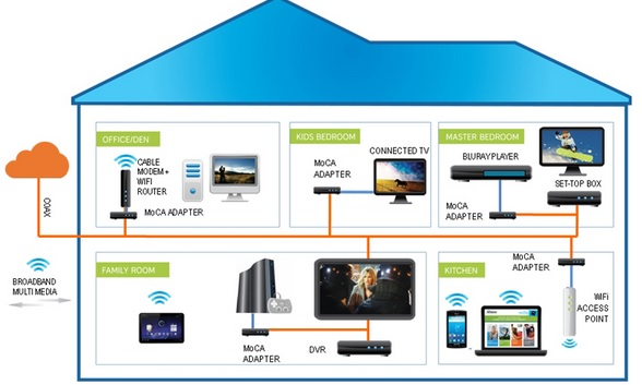 how to know if home can get cable