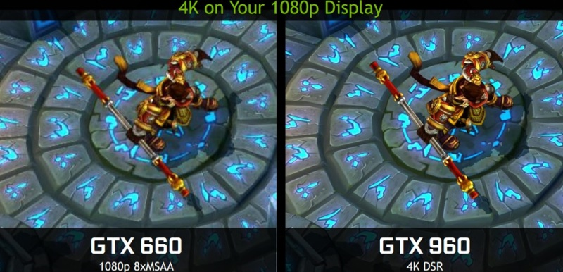 The GeForce GTX 960 can make images look like 4K resolution on an HD monitor.