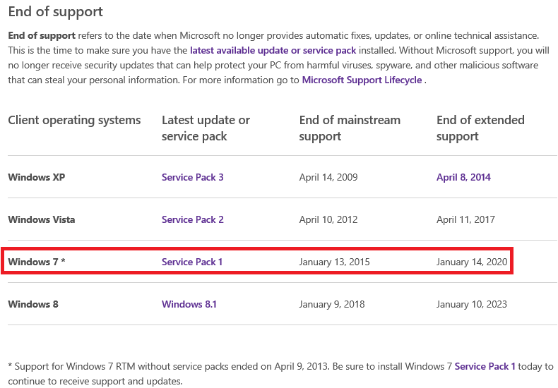 windows_7_support_lifecycle