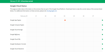 Google launches a dashboard to update developers on the status of Cloud Platform services