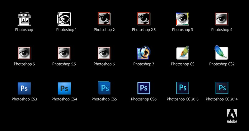 Photoshop icons through the years.