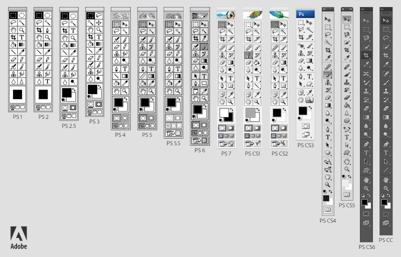Photoshop toolbars through the years