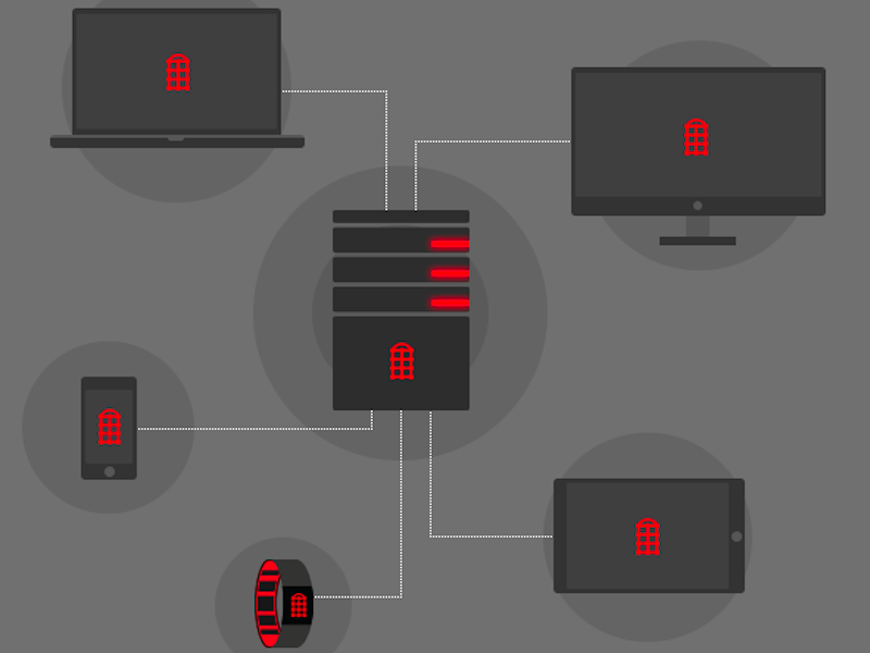 Redbooth's depiction of its collaborative environment, on your servers