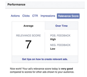 Sample relevance score of 7, with high positive feedback and low negative feedback
