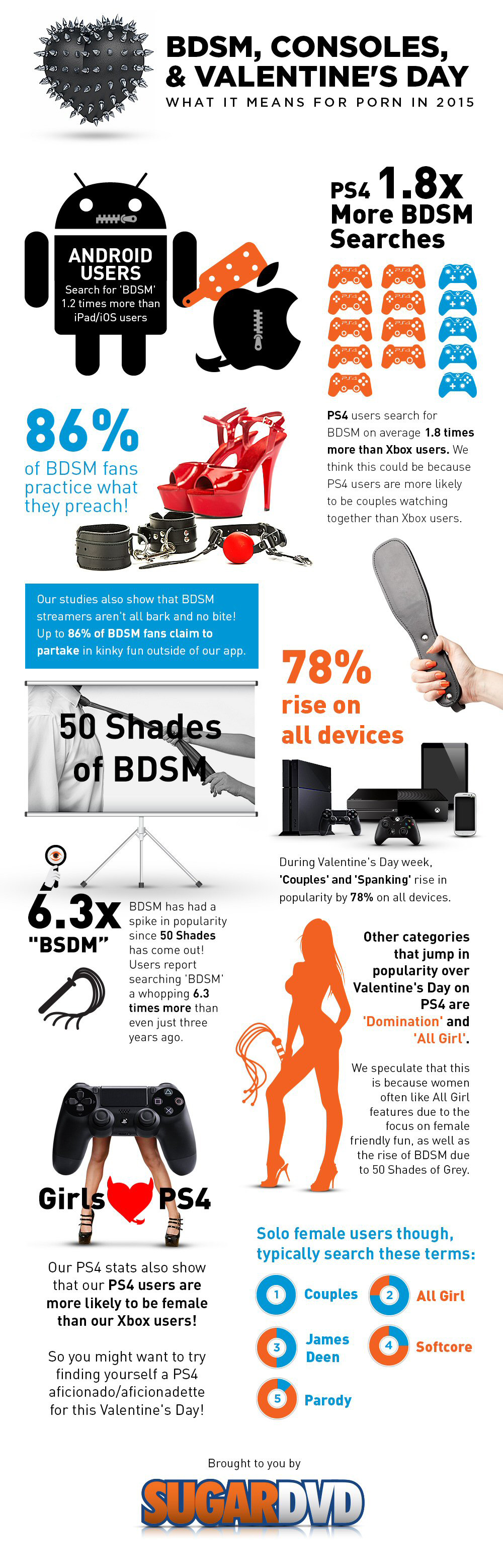 Valentines Day Infographic
